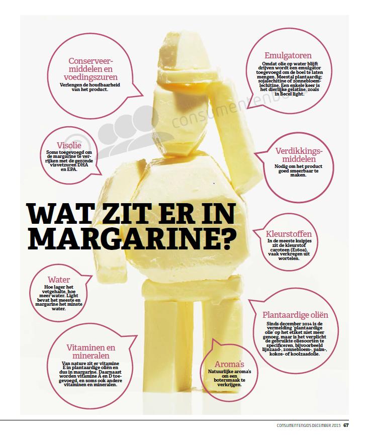 wat zit er in margarine, consumentenbond