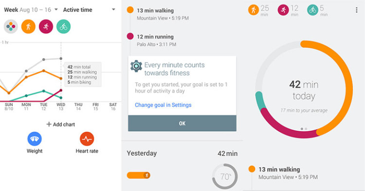 google fit, sporten in de winter, app